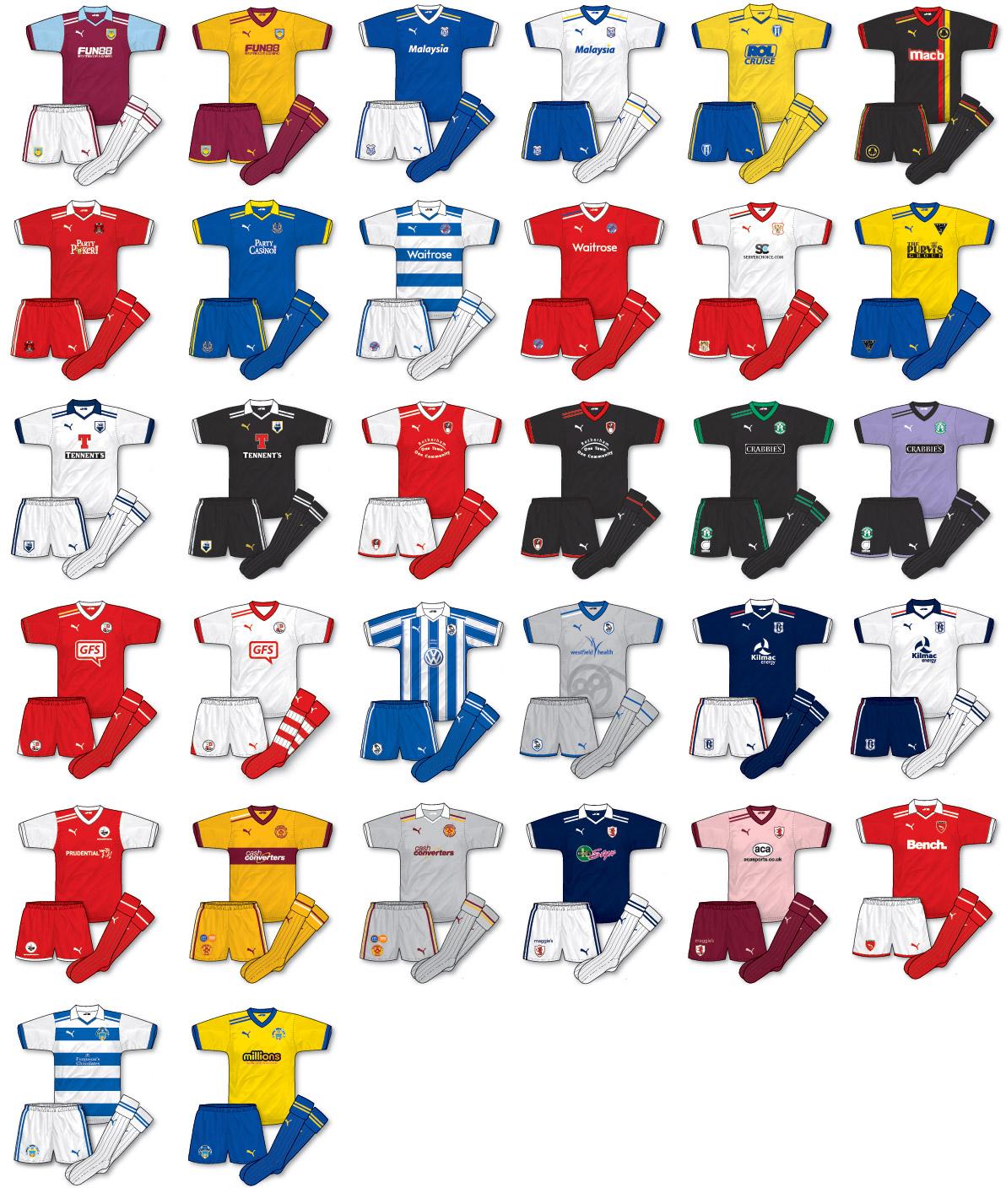 Shirt design kit - Puma