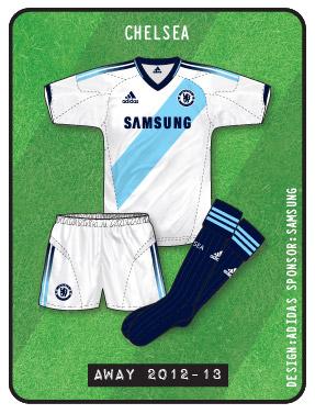 True Colours Football Kits » 2012-13 Premier League Kits 713f70b83