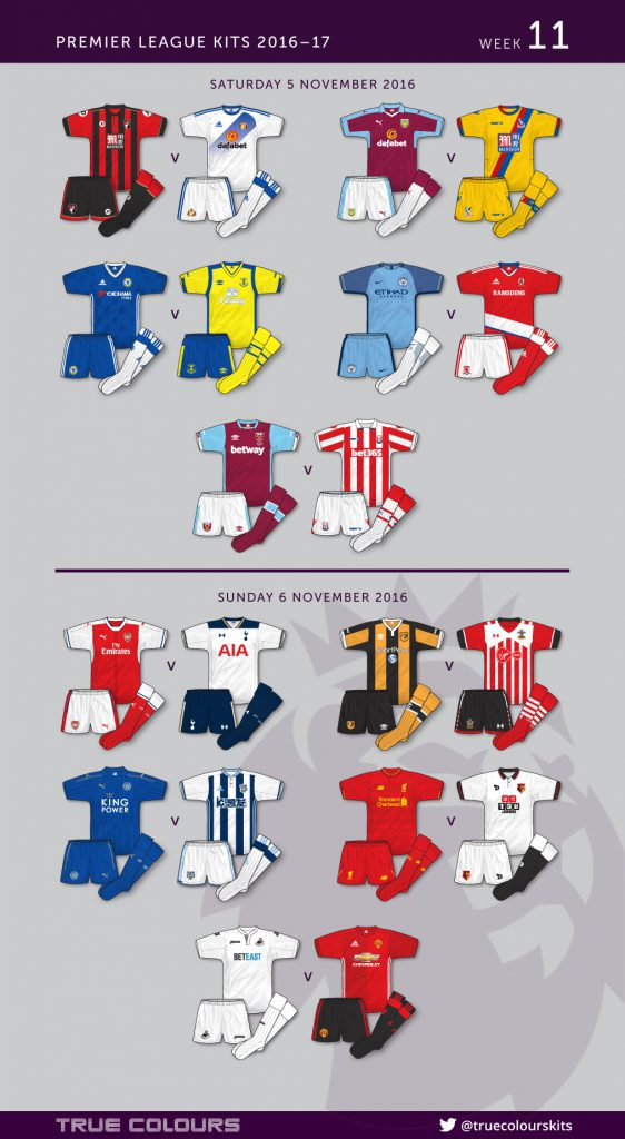 pl-kit-summary-11