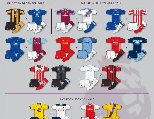 premier league kits 2016-17