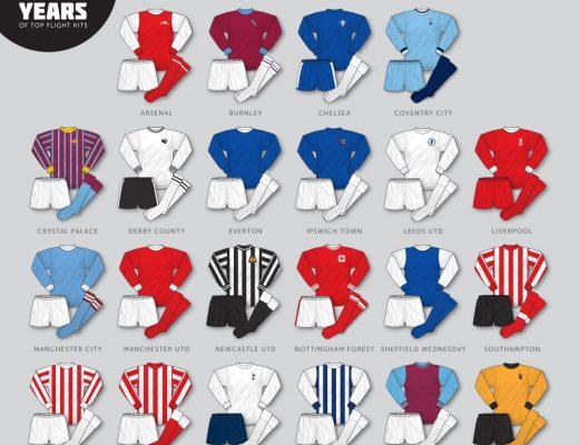 1969-70 division 1 kits