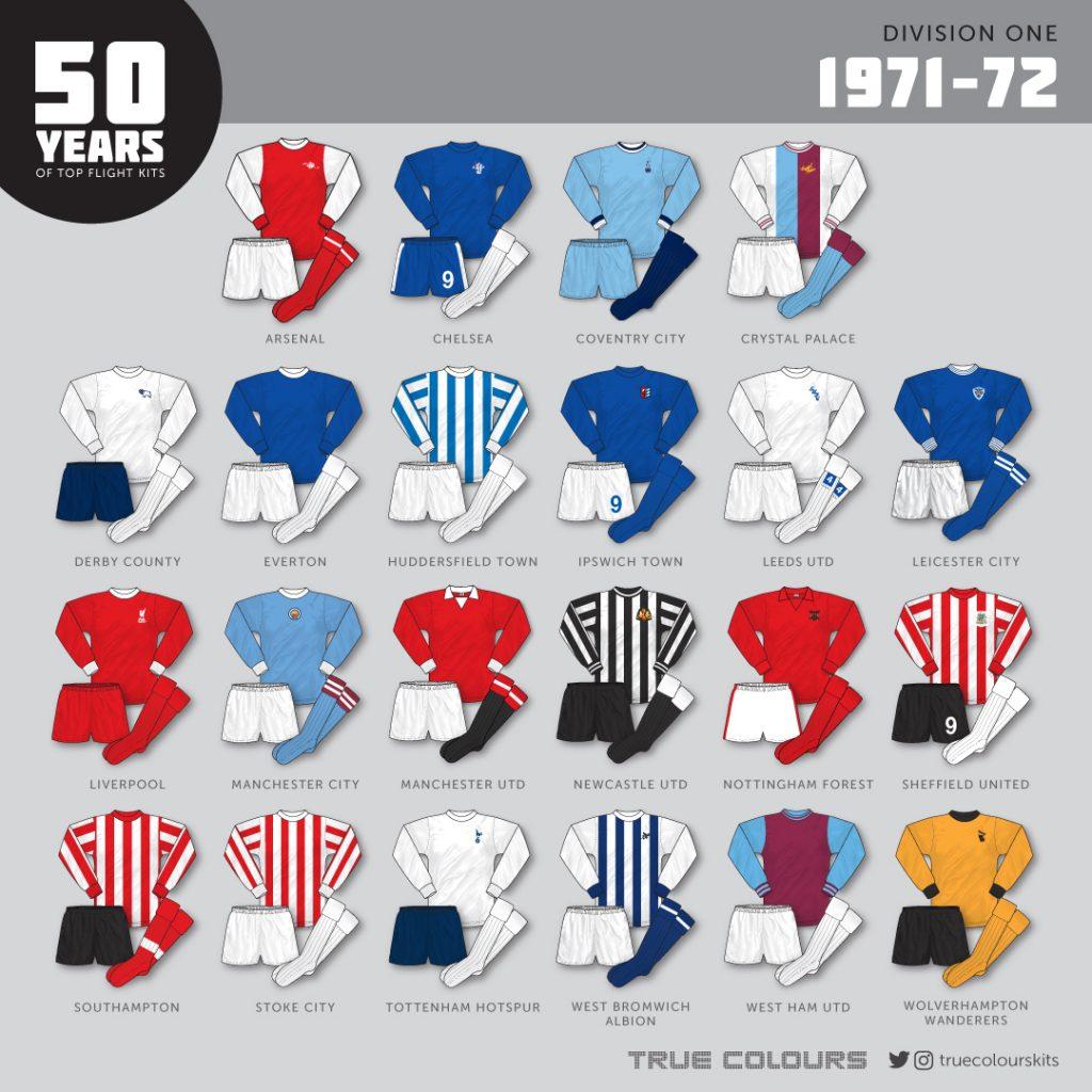 1971-72 DIVISION 1 KITS