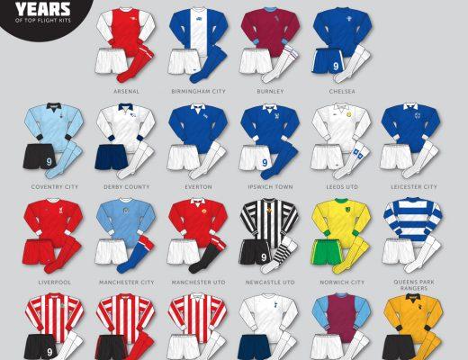 1973-74 division 1 kits