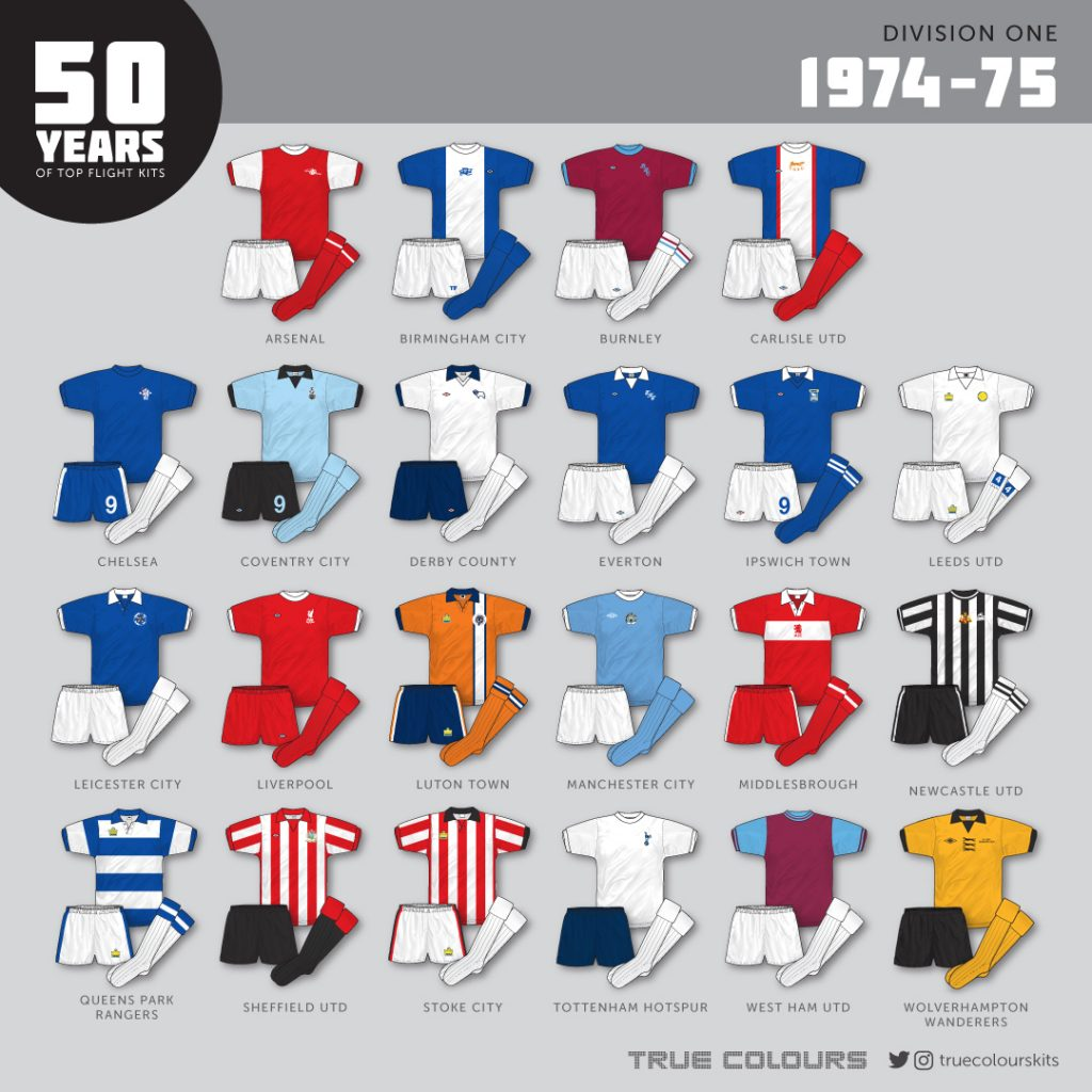 1974-75 division 1 kits