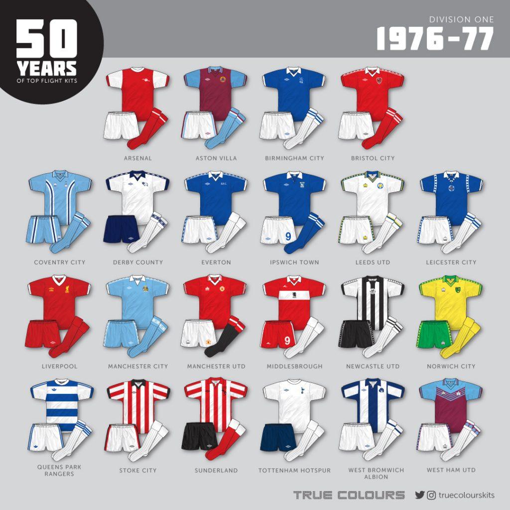 1976-77 division 1 kits