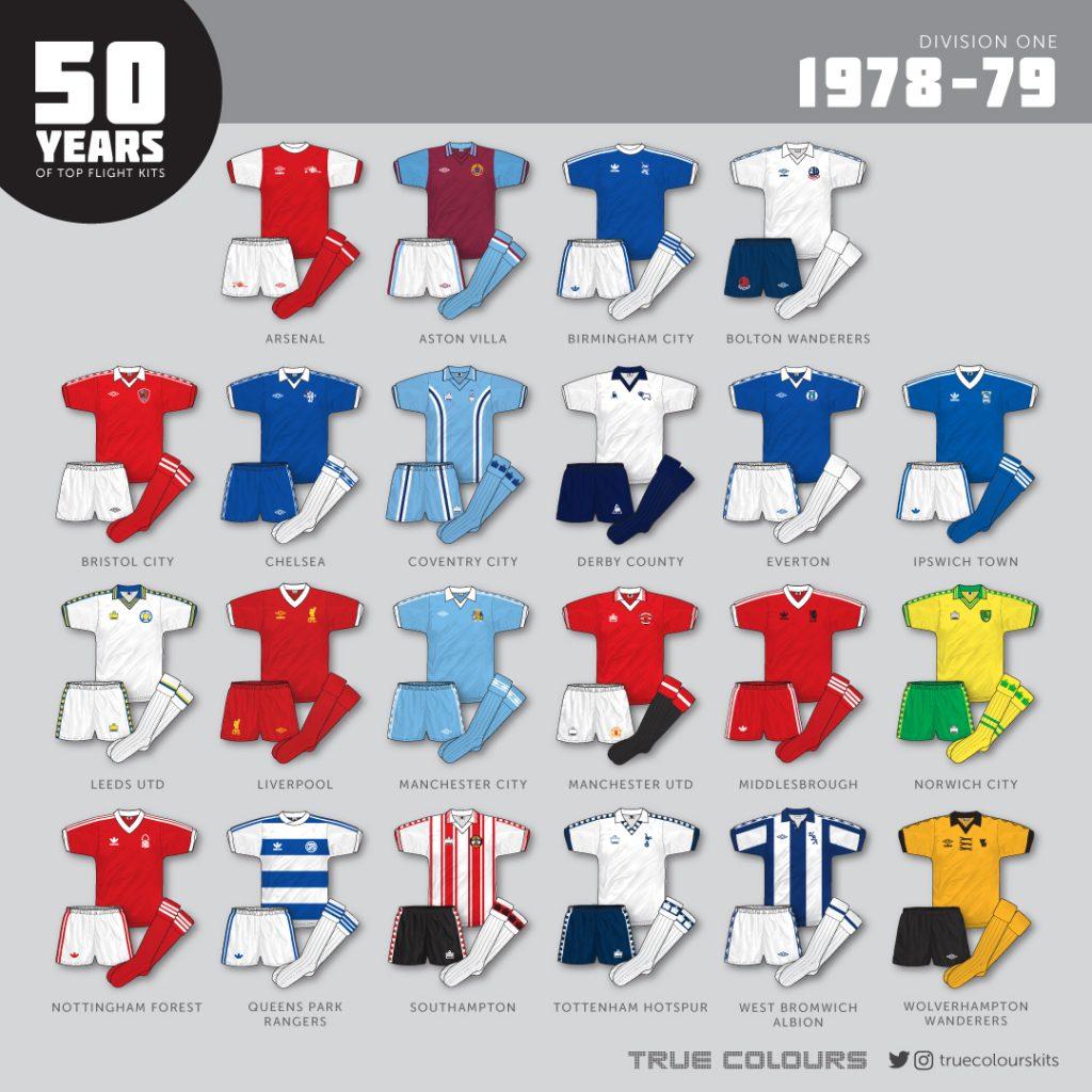 1978-79 division 1 kits