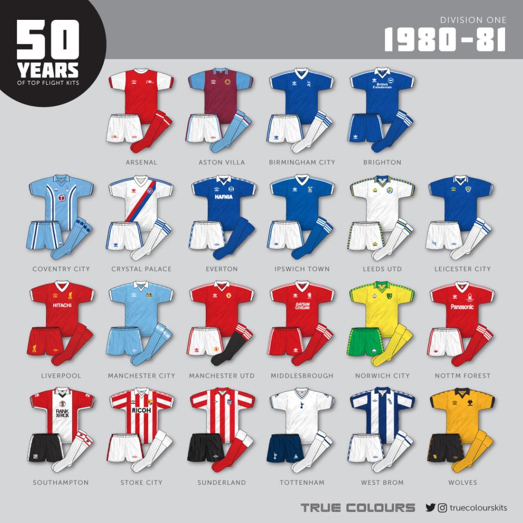 1980-81 division 1 kits