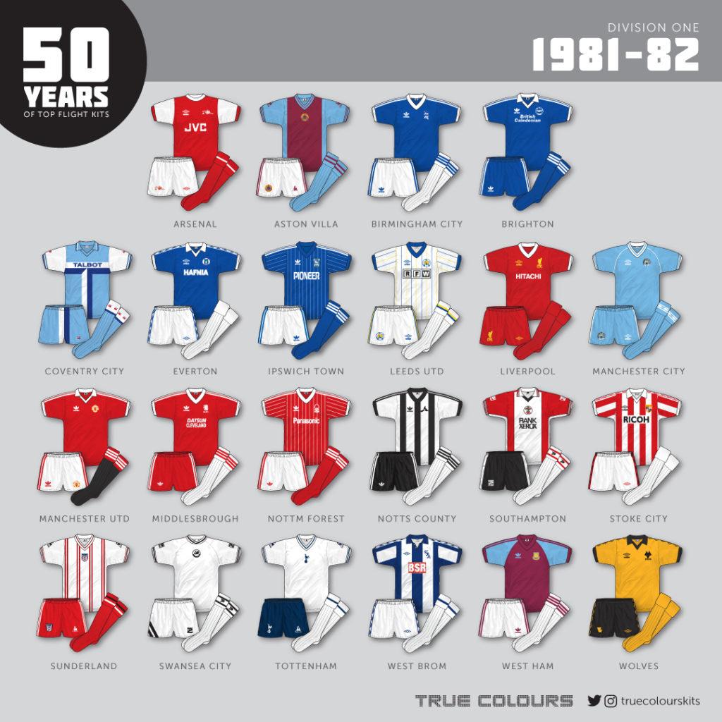 1981–82 division 1 kits