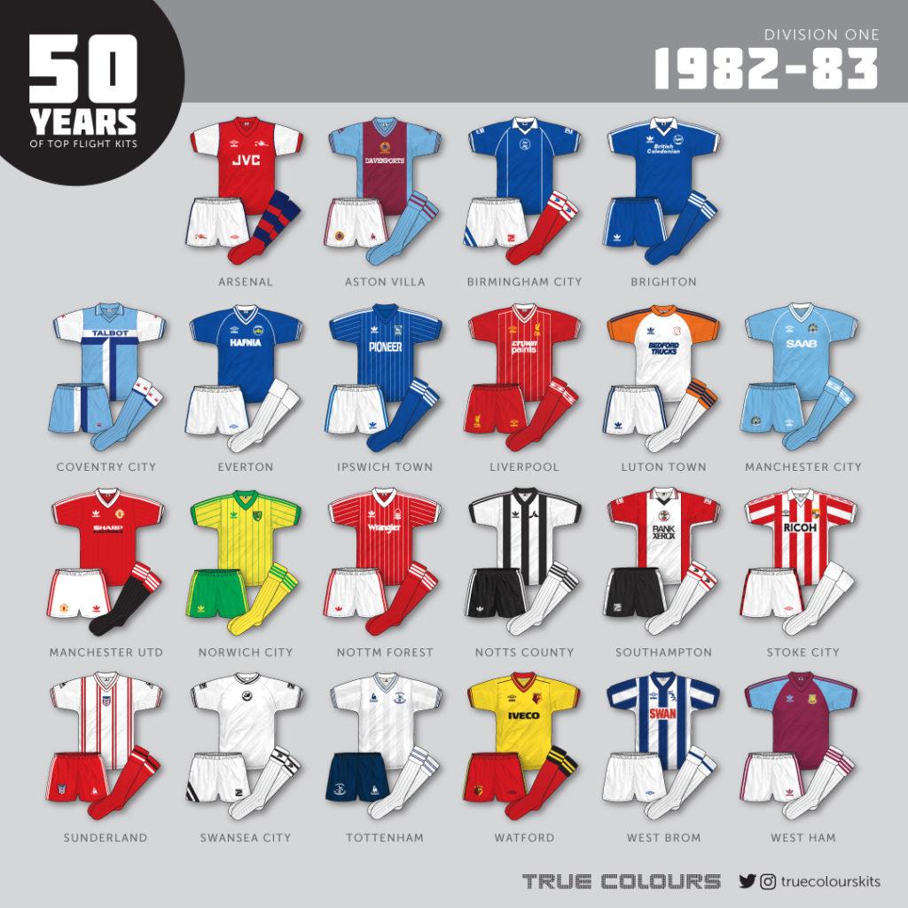 division 1 kits 1982-83