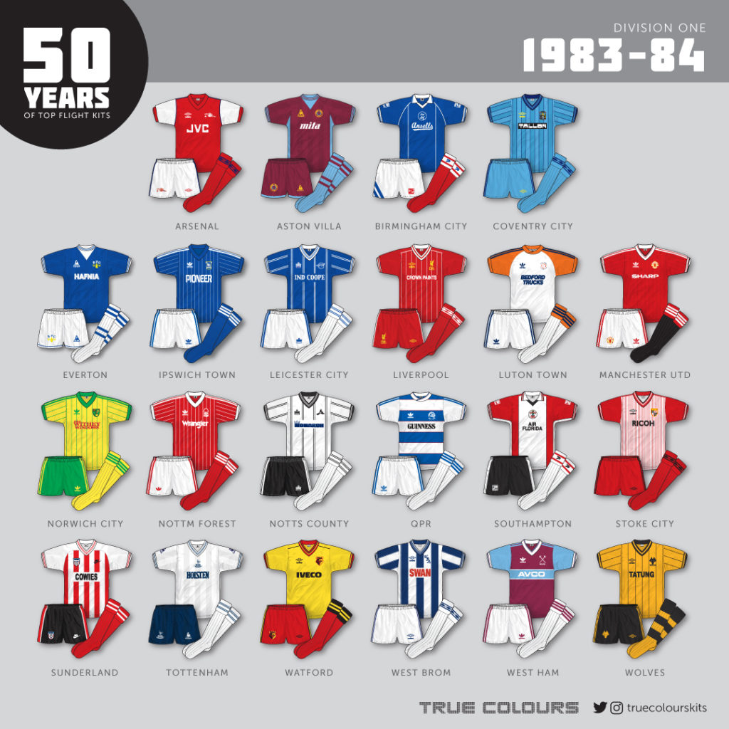 1983-84 division 1 kits