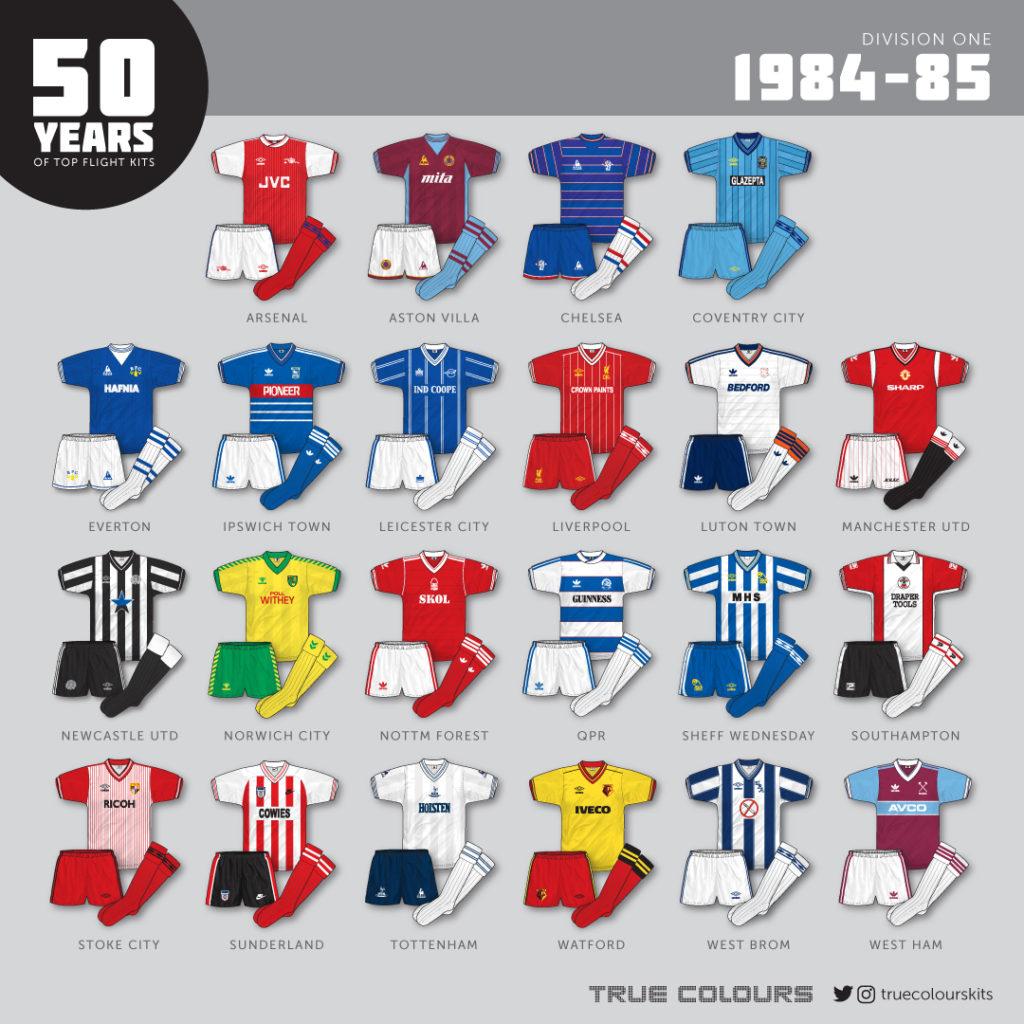 1984-85 division 1 kits
