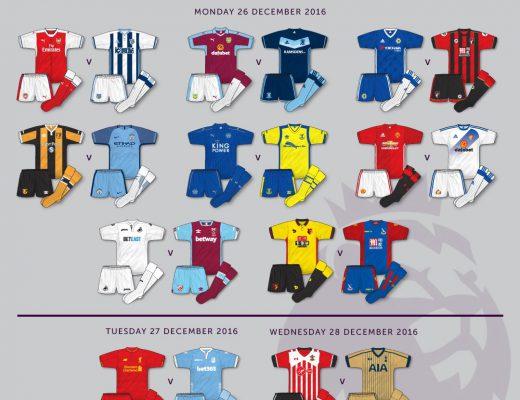 premier league 2016-17 kits