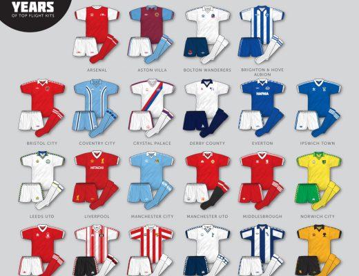 1979-80 division 1 kits